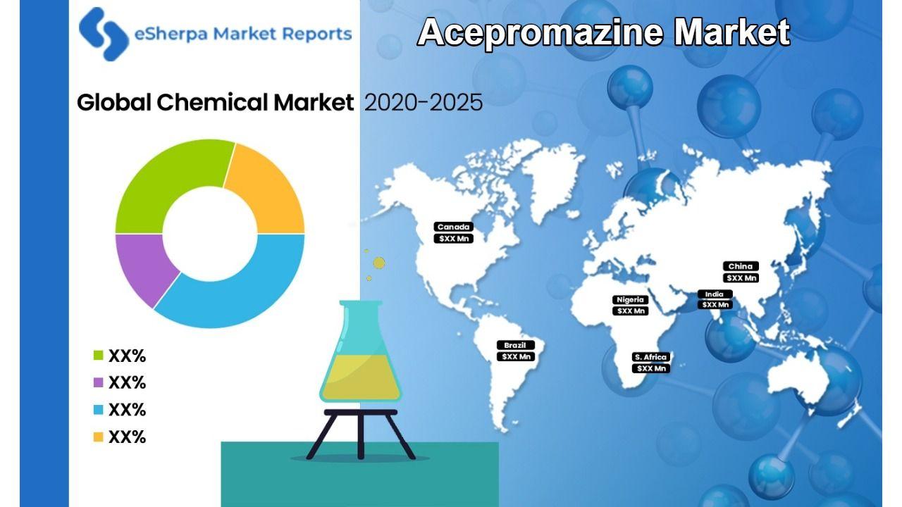 Pin On Esherpa Market Report