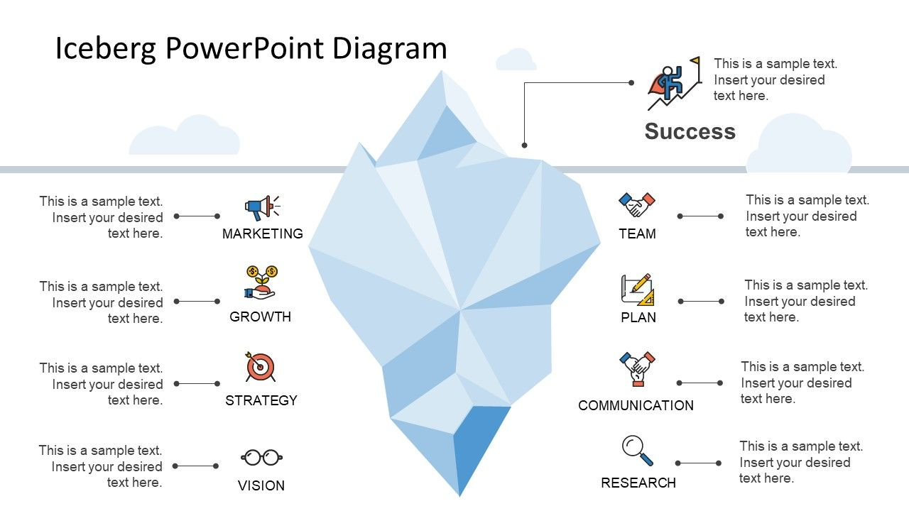 iceberg powerpoint diagram powerpoint templates pinterest