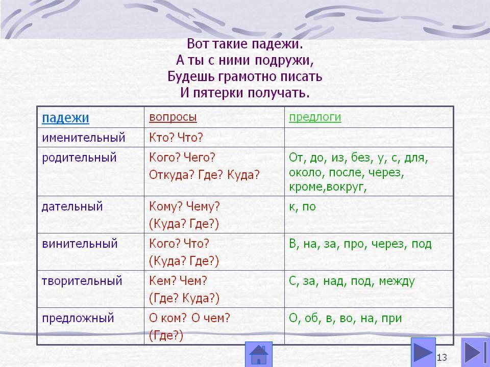 Ростки нового мира по природоведению 5 класс ответы на вопросы к.ю.еськов