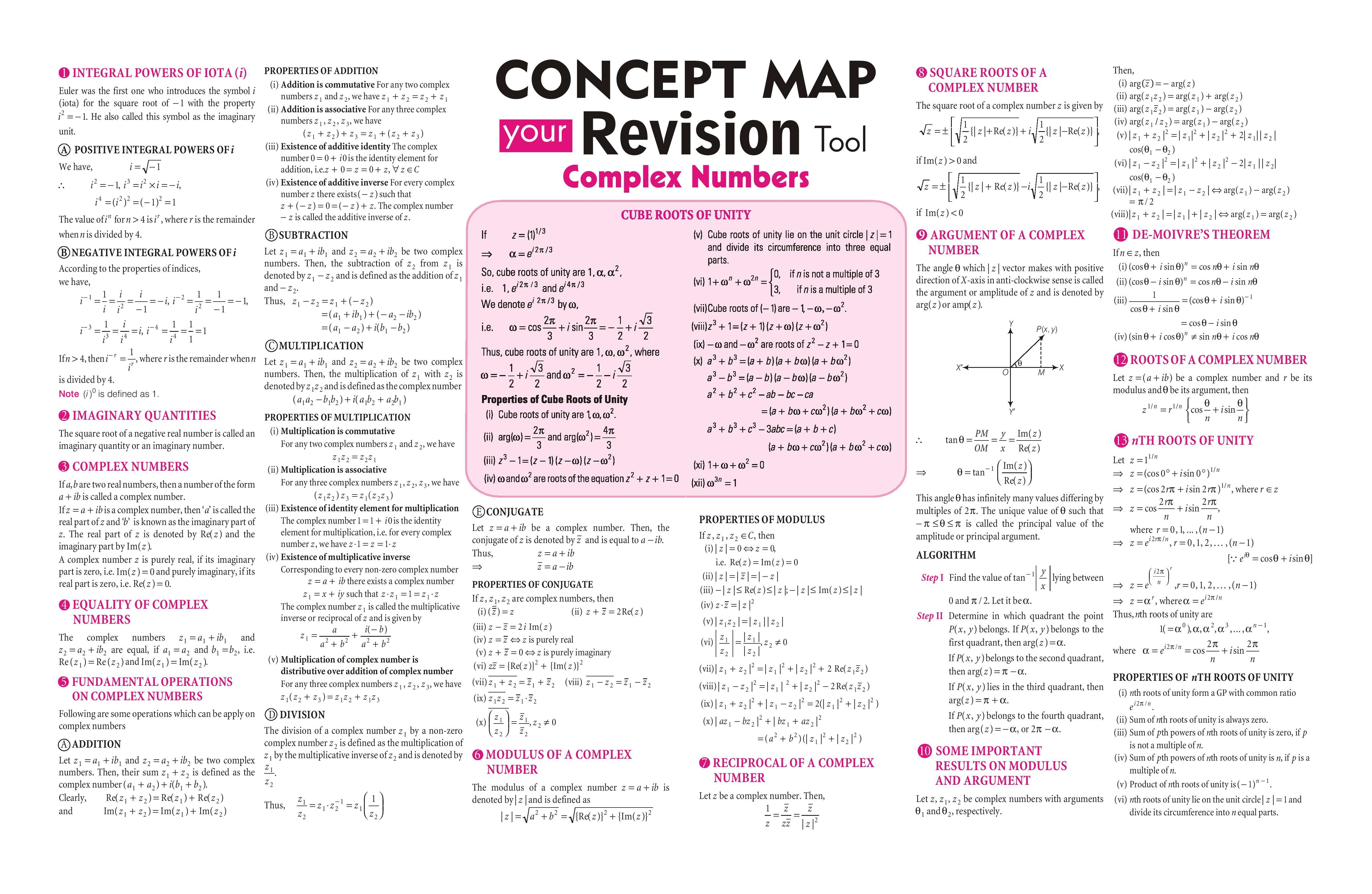Complex Numbers Concept Map Your Revision Tool Arihant Mathematics Spectrum Mathematics Worksheets Physics And Mathematics Mathematics Education [ 3225 x 4950 Pixel ]
