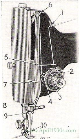"""Singer Featherweight 221 Proper Threading Step-by-Step – The Singer Featherweight Shop."" All kinds of Featherweight information at this site -- worth a look if you have a Featherweight."