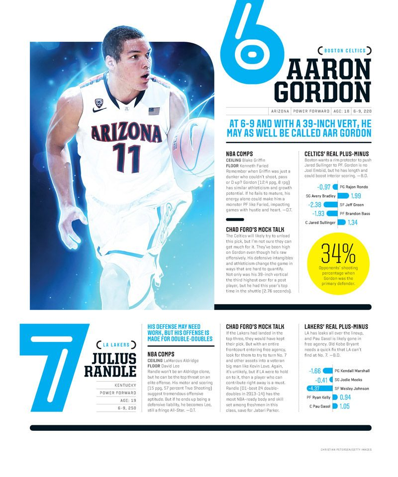 ESPN Magazine 2014 NBA Draft Magazine layout design