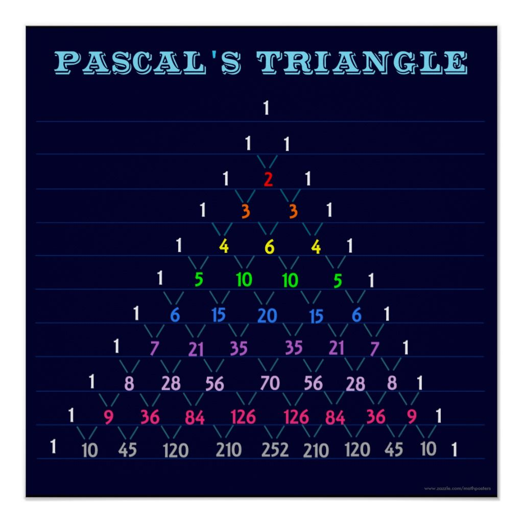 Pascal S Triangle Chart Poster Zazzle Com In 2020 Pascal S Triangle Math Poster Math Methods
