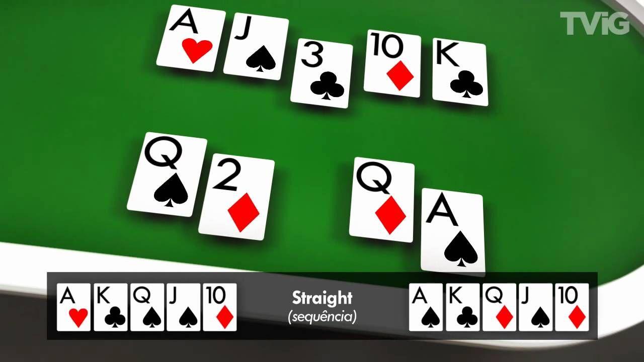 Dicas de poker regra de desempate no texas holdem