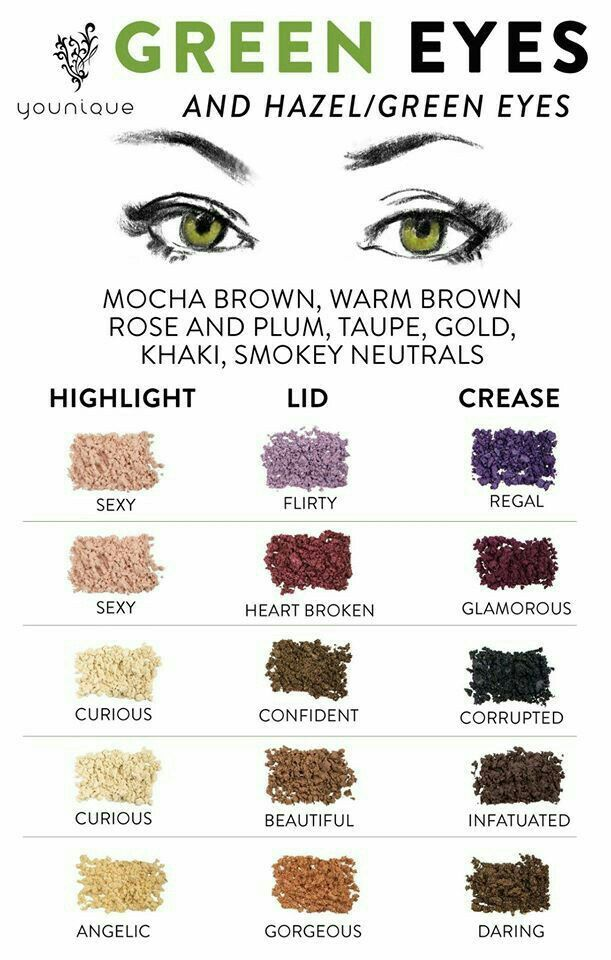 Eyeshadow palette for hazel green eyes