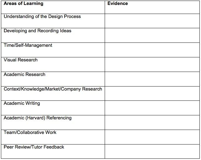 Reflective Journal Template  Student Resources