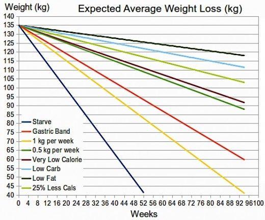 One week diet plan pdf picture 10