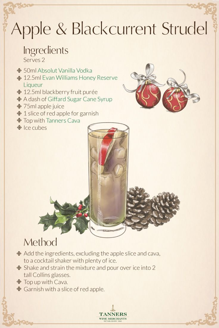 Want to treat yourself to something sweet this #Christmas? Why don't you try out this mouthwatering #cocktail #recipe?