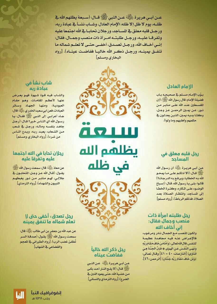 السبعة الذين يظلهم الله في ظله يوم لا ظل إلا ظله Learn Islam Islam Quran Islamic Quotes