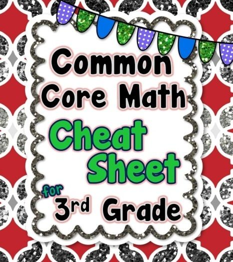 Freebie common core math cheat sheet for 3rd gradel math 3rd grade common core math standards cheat sheet fandeluxe Gallery