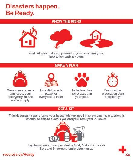 Great Reminder Of What We Need To Know In Case Of A Disaster Or Emergency Redcross Ca Infographic Health Disaster Preparedness American Red Cross
