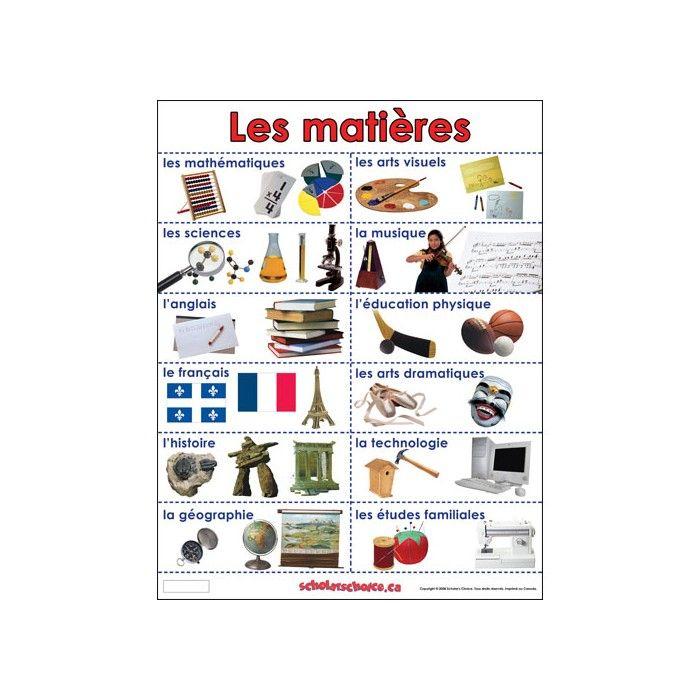 Préférence matières appui. http://www.bonjourdefrance.com/exercices/contenu  VK85