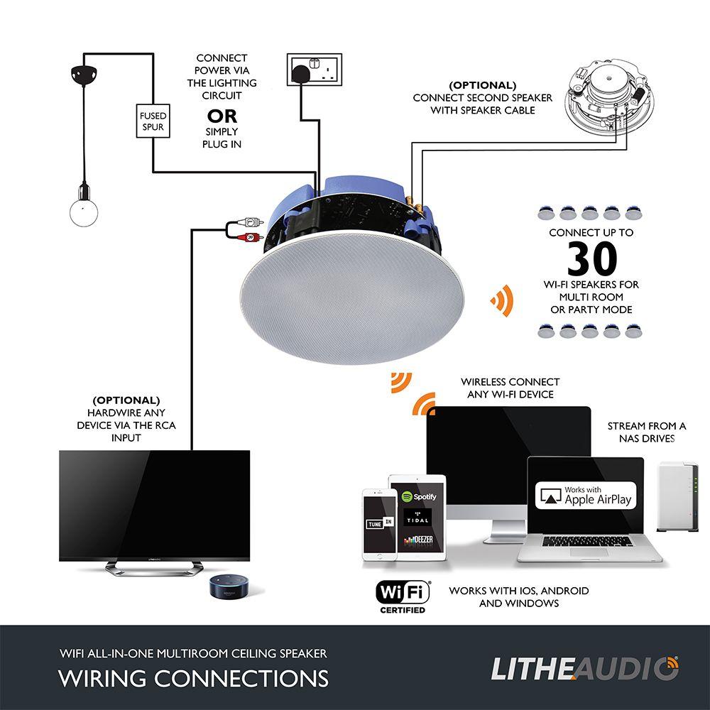 Lithe Audio WiFi All-in-one Multi-room Ceiling Speaker (2 ...