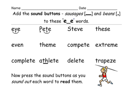 Image Result For Split Digraph E E Words List Year 4 Spelling