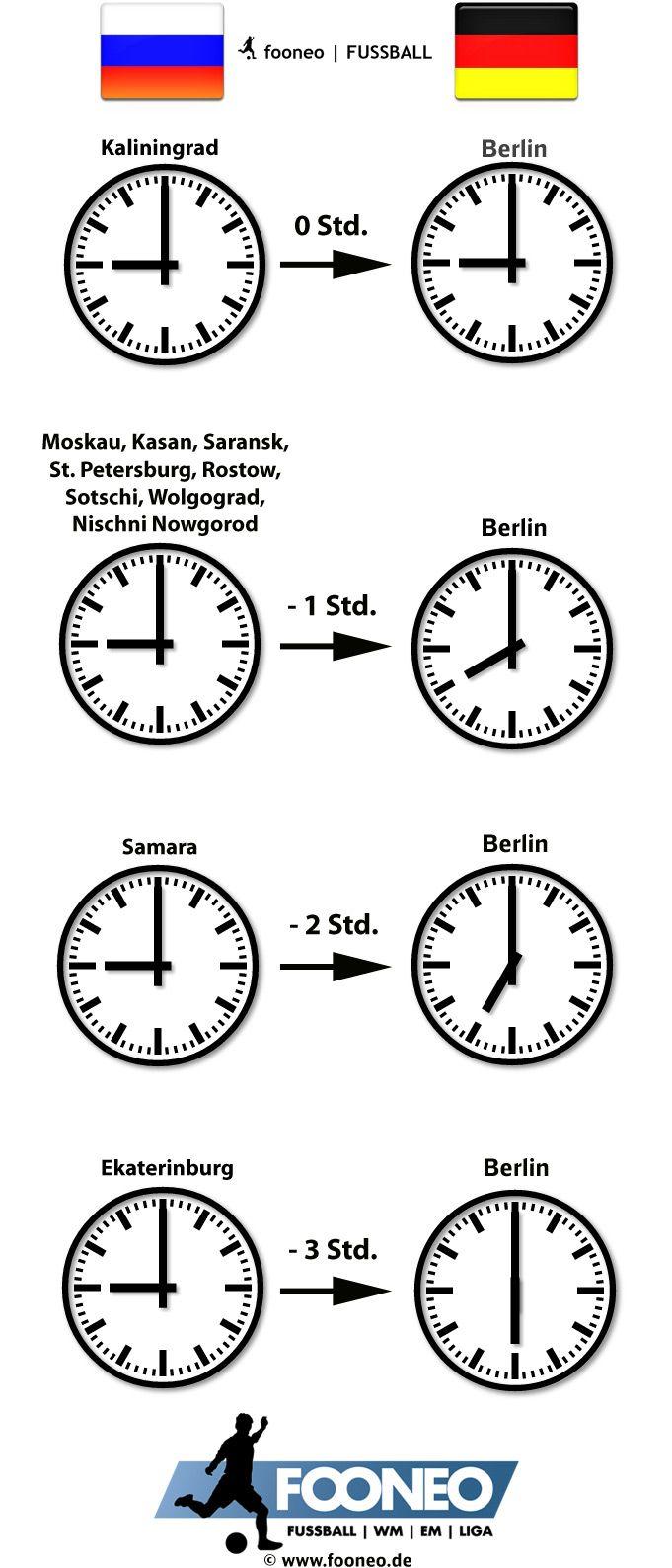 Zeitunterschied Zwischen Deutschland Und Amerika