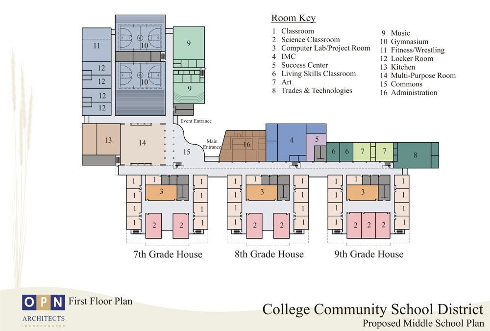 School project house plans