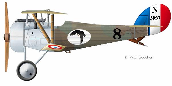 Nieuport 24 - 1917