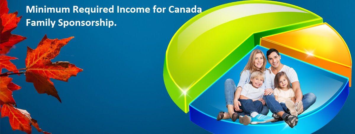 family sponsorship in Canada? Family sponsorship