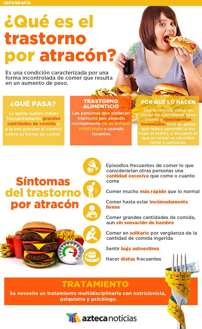 Qué es el trastorno por atracón? #infografia | Infografías ...