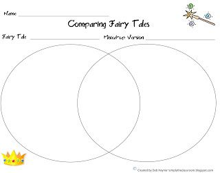 Venn diagram comparing the three little pigs to the true story of venn diagrams for fairy tales fairy tale venn diagram ccuart Image collections