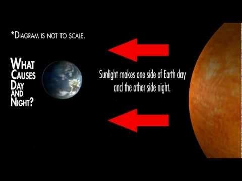 What Causes Day And Night Teaching Videos Night On Earth Common Core Science