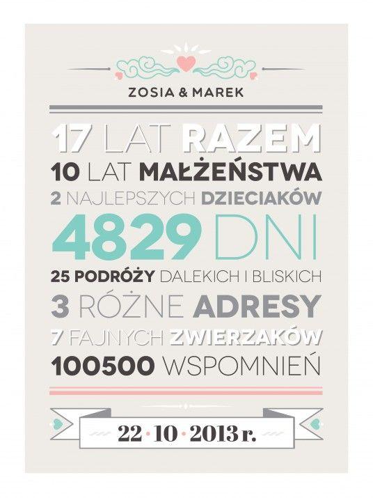 Tablica Wspomnien Wydruk Obramowany Diy Presents Anniversary Gifts