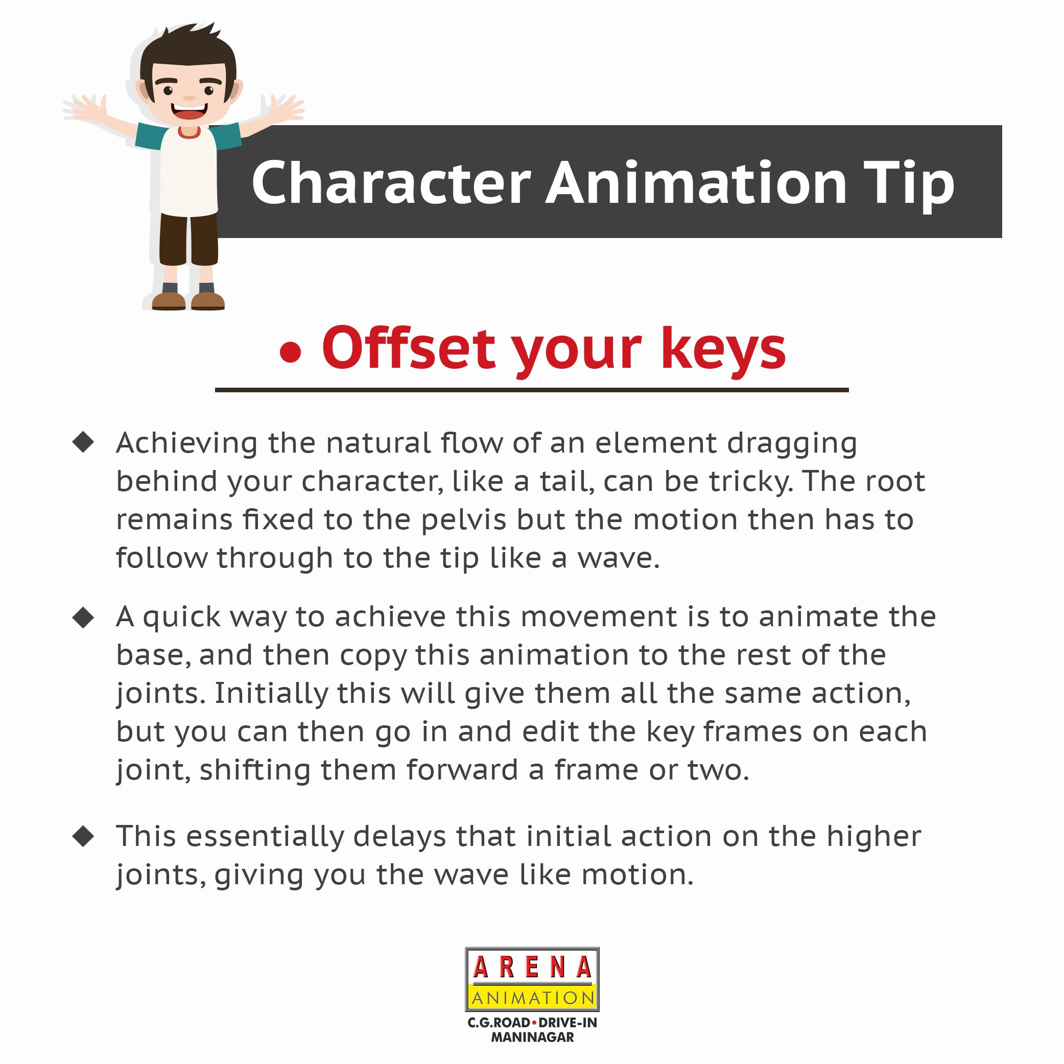 Characteranimation Tip Offset Your Keys Tuesdaytip Tipoftheday Www Arenamultimedia In Web Design Course Graphic Design Course Animation Institute