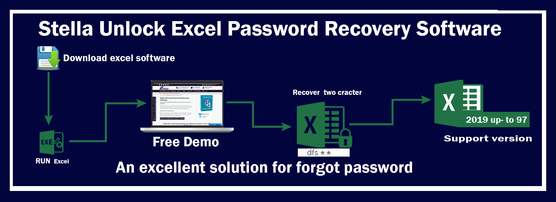 Stella Data Recovery (SDR) | excel password recovery in 2019