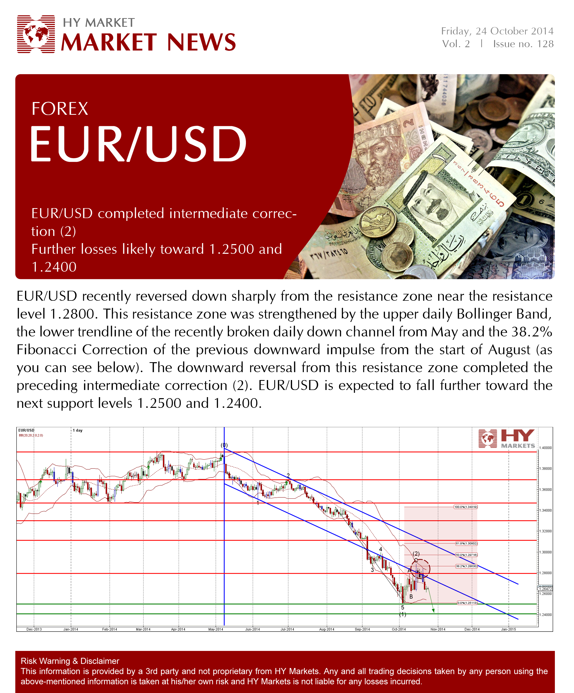Read the latest trading forecast on the #EURUSD #Forex #HowWillYouTrade