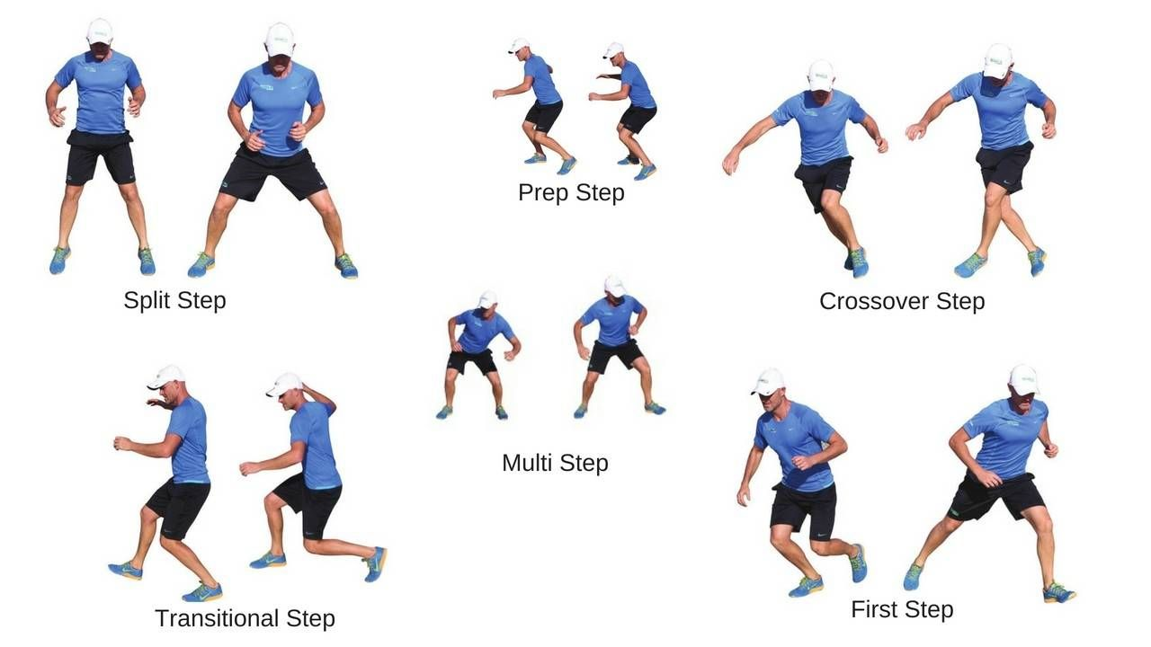 Proven Ways To Improve Your Tennis Footwork On The Court We D Like To Share The Tennis Fitness Martin Method Movement P Tennis Workout Tennis Tennis Drills