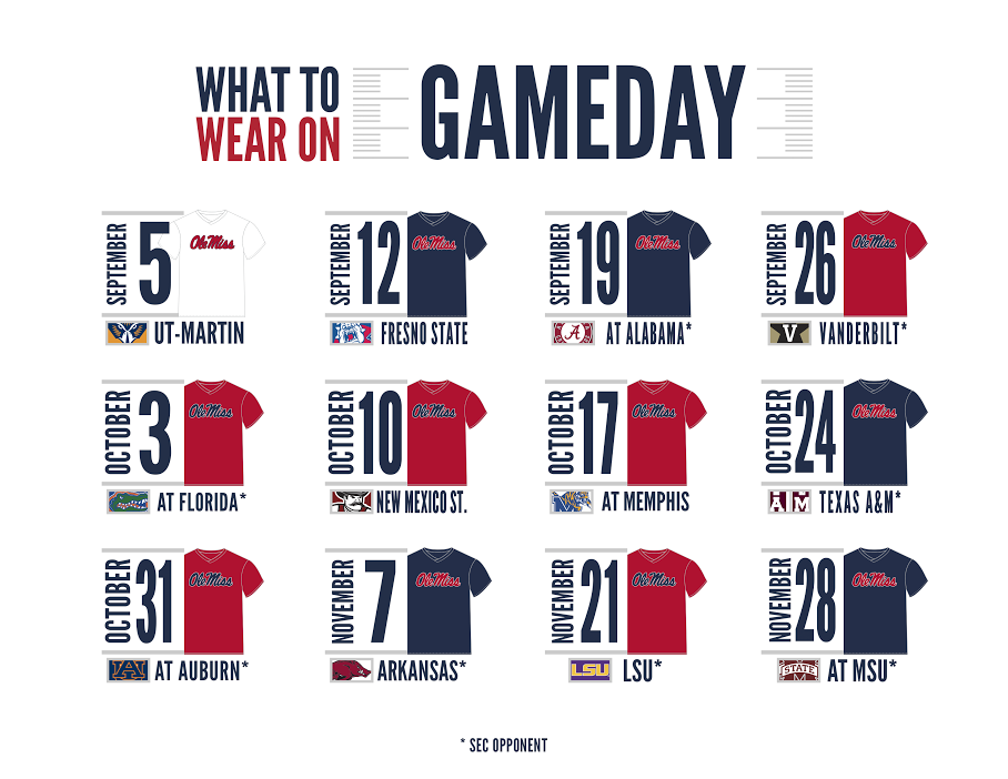 Check Out The Official What To Wear On Gameday Graphic For The 2015 Ole Miss Football Season Hotty Toddy Y All Ole Miss Football Ole Miss Hotty Toddy