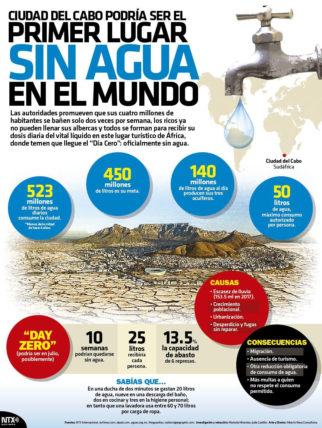 Pin De Amylyn Villanueva Caballero En Cta Ensenanza De La Geografia Comprension Lectora Para Secundaria Conciencia Ambiental