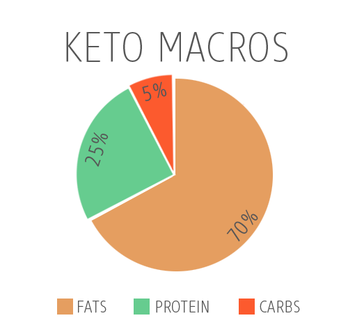 What Is The Ketogenic Diet A Comprehensive Beginner S Guide
