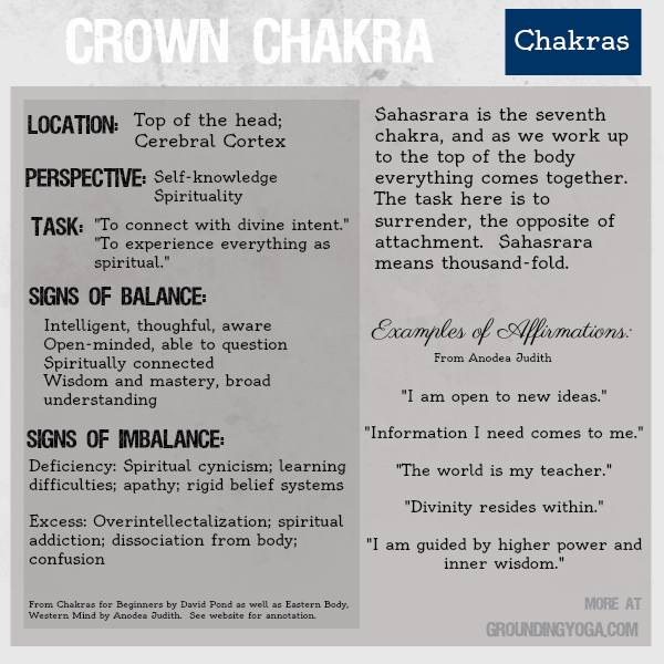 The chakras are philosophical model with seven levels of consciousness, each providing a lens through which to examine the balance in your physical, emotional, social, and spiritual life.