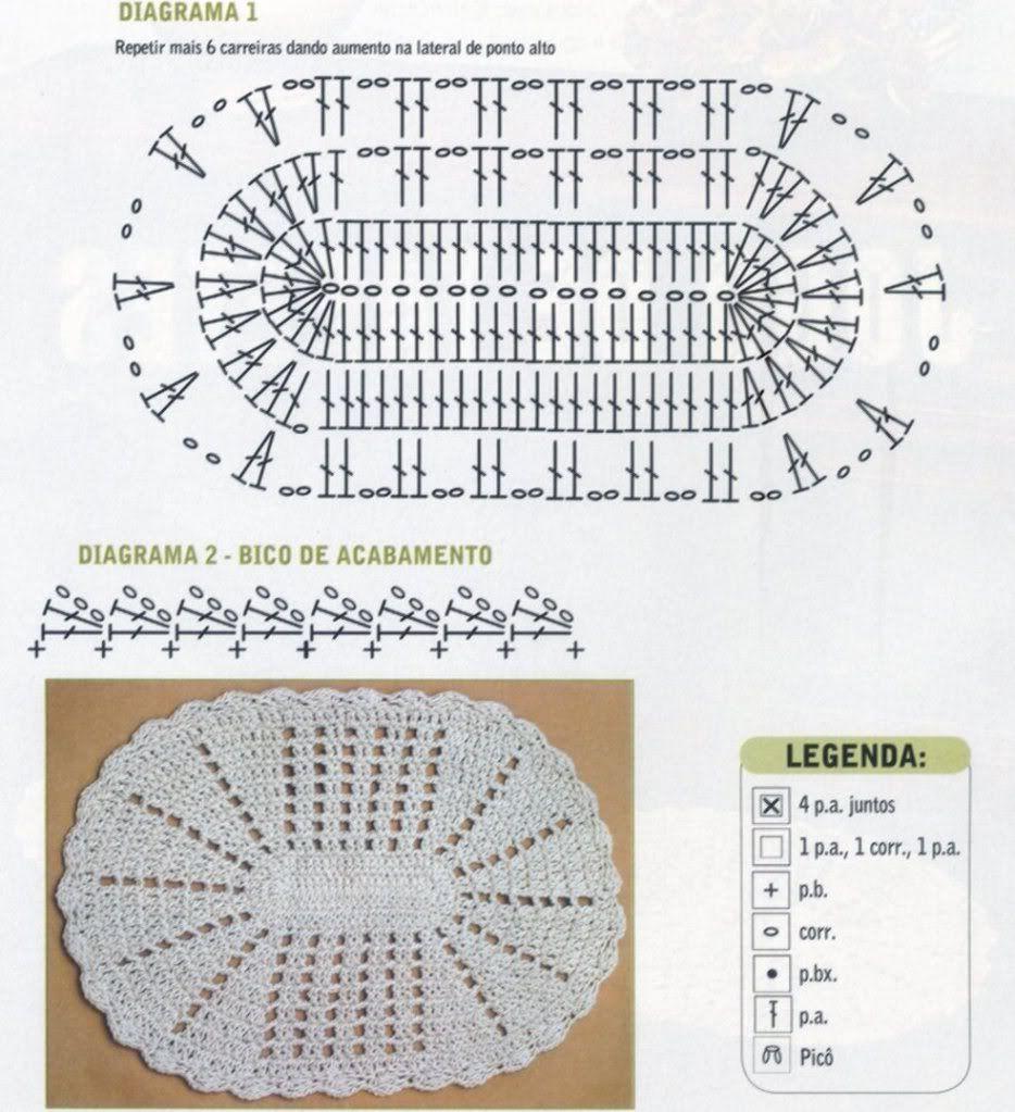 Tapete oval simples com grafico