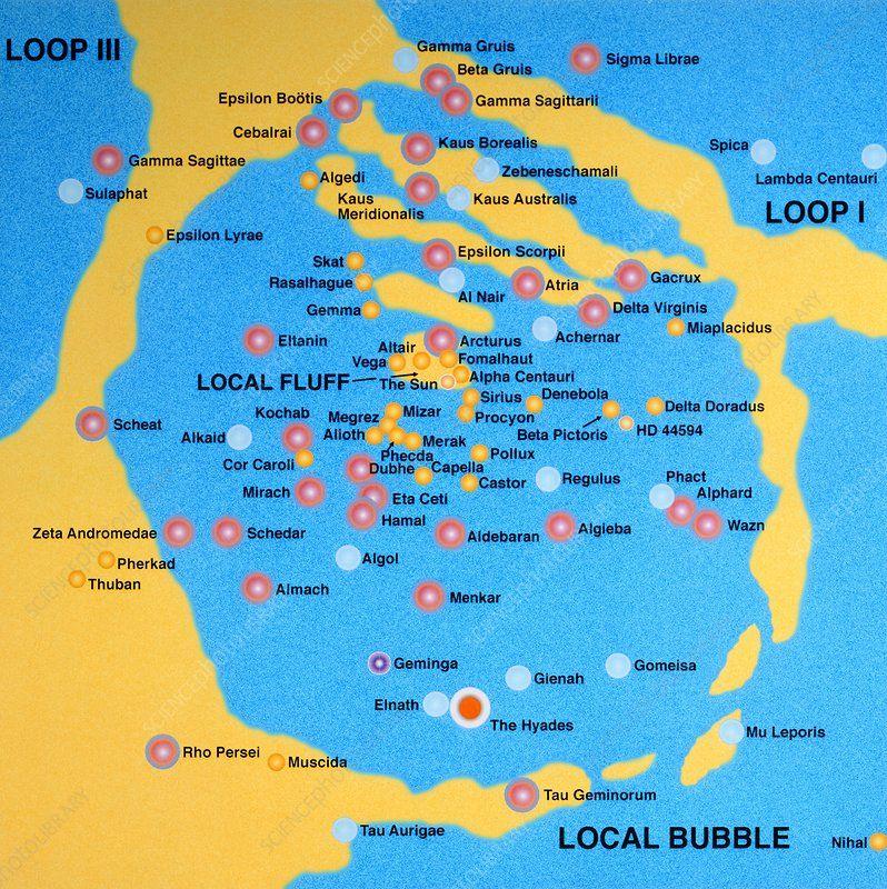 Map of the local neighbourhood of the Sun Stock Image