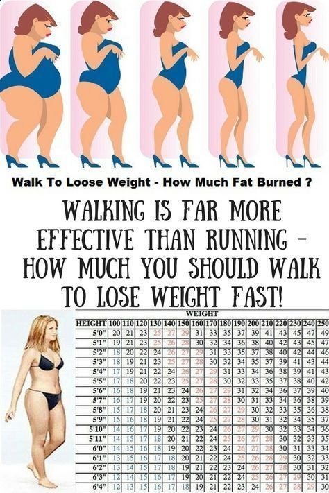 Fast weight loss tips for summer #weightlossprograms <= | best and healthy way to lose weight#weight...