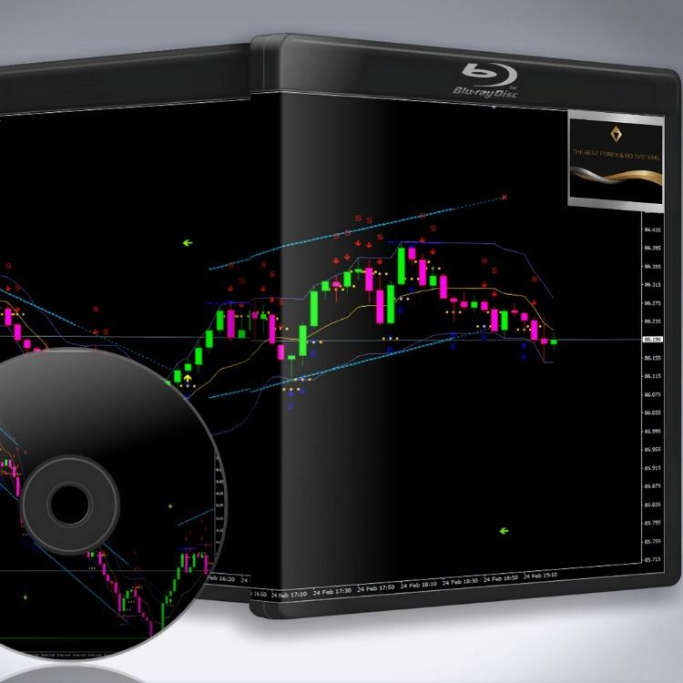 Forex binary options system u7i forex morning trade indicators