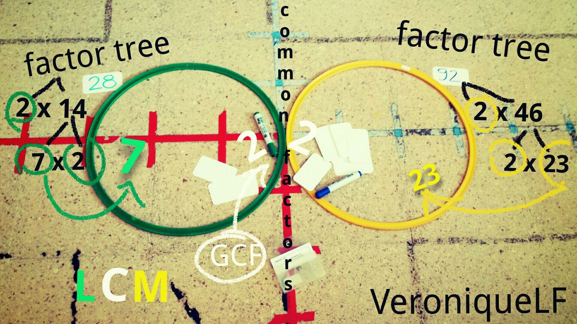 Maths Bits Calculating Gcf And Lcm Using Venn S Diagram