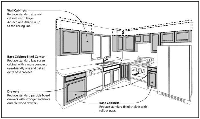 Katherine Salant Room Room Kitchen Inside Corner Kitchen ...