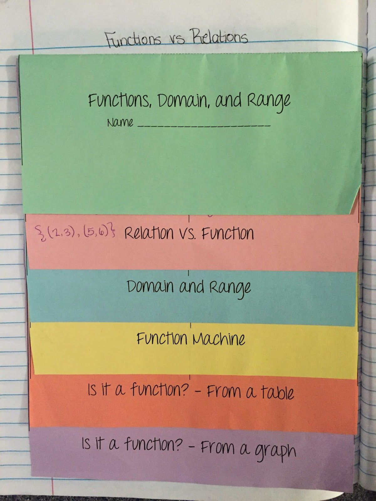 Algebra 2 Unit 1 Characteristics Of Functions Interactive Notebook