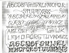 Gangster Tattoo Fonts Google Search Tattoo Lettering Fonts