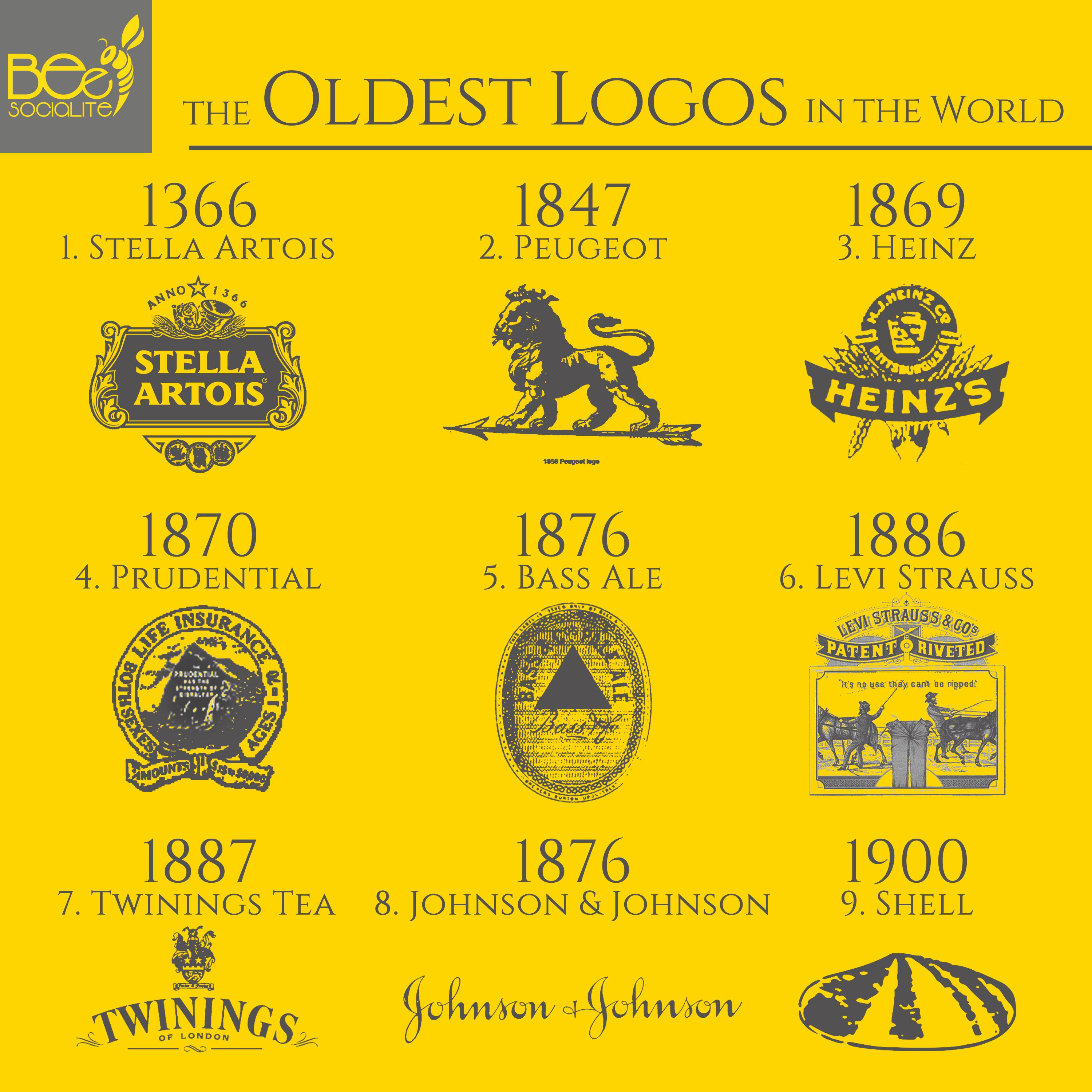 These Are the Oldest Logos in the World 1. Stella Artois