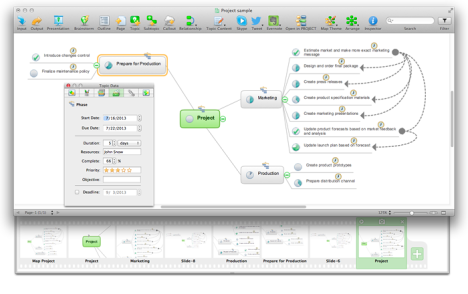 conceptdraw mind map project sample - Conceptdraw Mind Map