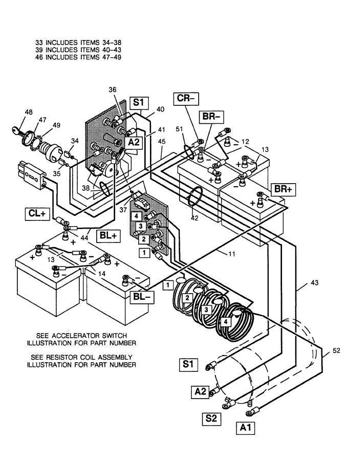 club car pq model battery diagram basic ezgo electric golf cart wiring and manuals | cart ...