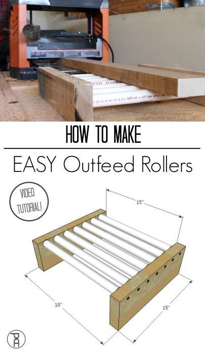 How to How to make simple but efficient out feed rollers from very inexpensive materials which pair with many shop tools like a planer, miter saw, or table saw.
