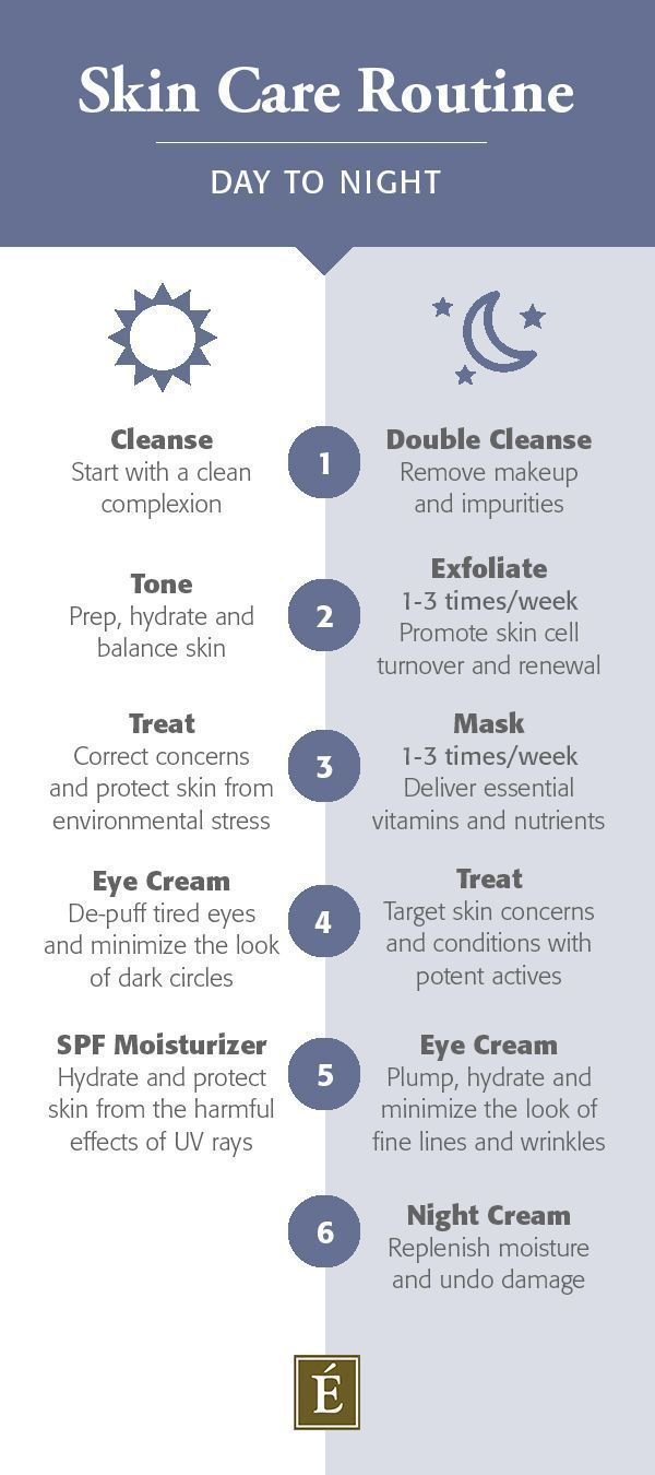 day to night skin care routine infographic #DeutschBeautyTips #Over30SkinCareAntiAging #organicmakeup
