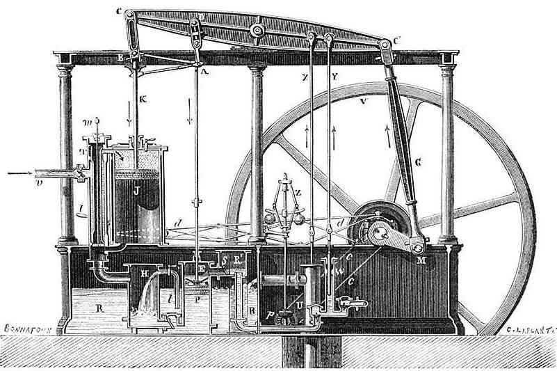 Boulton Watt Steam Engine Steam Engine Steam Engine History