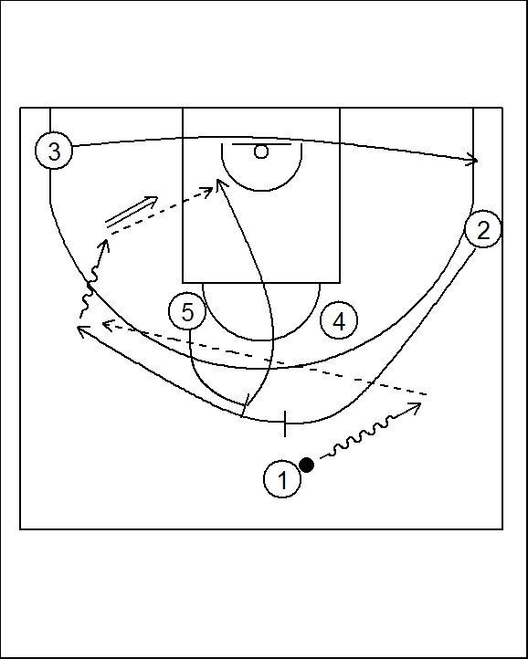 Miami Heat Horns Offense (5)