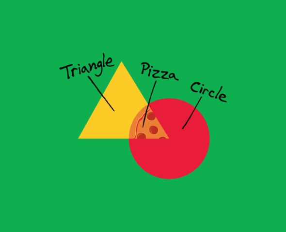 A College Venn Diagram Shirt By Bortwein Tee Up Pinterest Venn